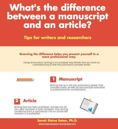 What's the difference between a manuscript and an aritcle