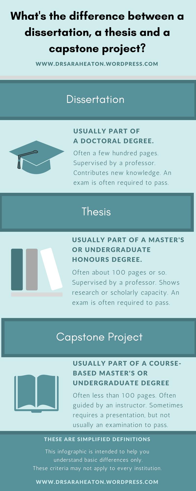 undergraduate thesis project