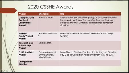 2020 CSSHE Awards