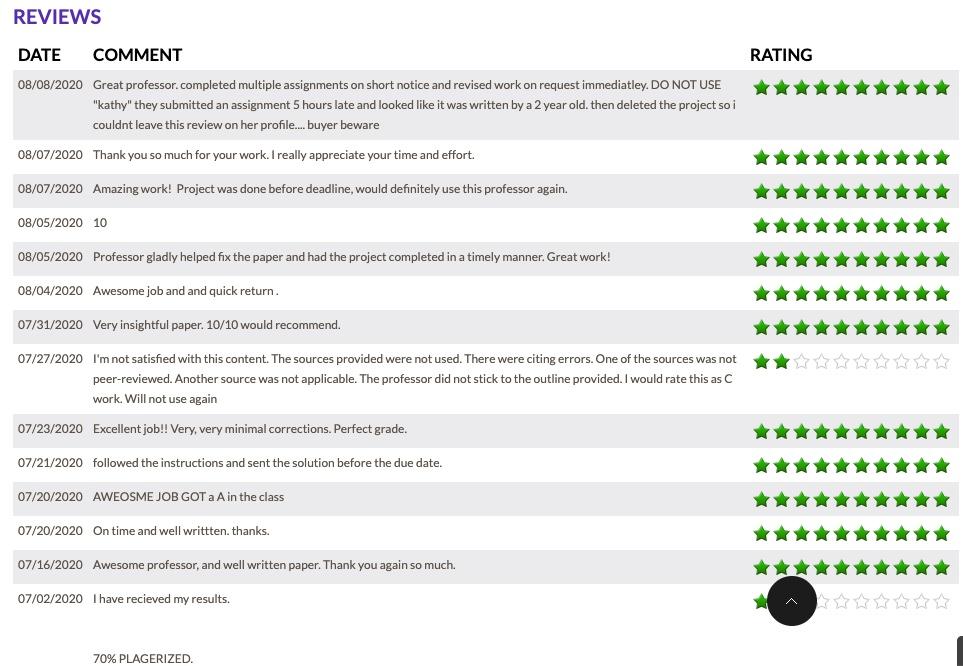 User reviews - Screen Shot 2020-08-15 at 2.05.20 PM